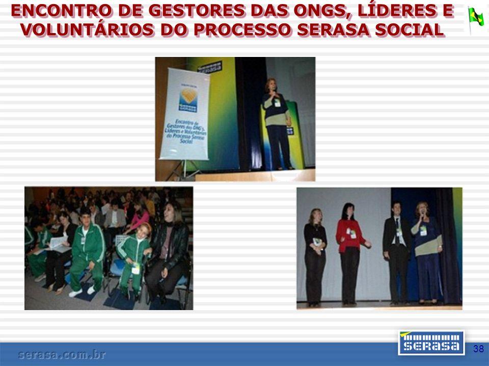 ENCONTRO DE GESTORES DAS ONGS, LÍDERES E VOLUNTÁRIOS DO PROCESSO SERASA SOCIAL