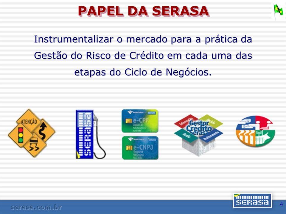 PAPEL DA SERASA Instrumentalizar o mercado para a prática da Gestão do Risco de Crédito em cada uma das etapas do Ciclo de Negócios.