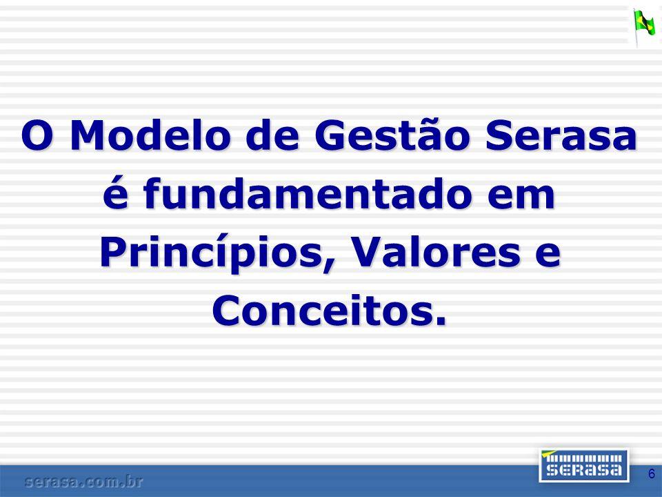 O Modelo de Gestão Serasa é fundamentado em Princípios, Valores e Conceitos.