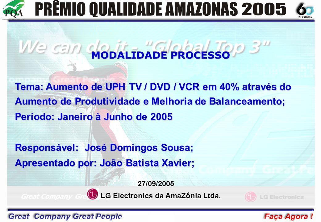 Período: Janeiro à Junho de 2005 Responsável: José Domingos Sousa;