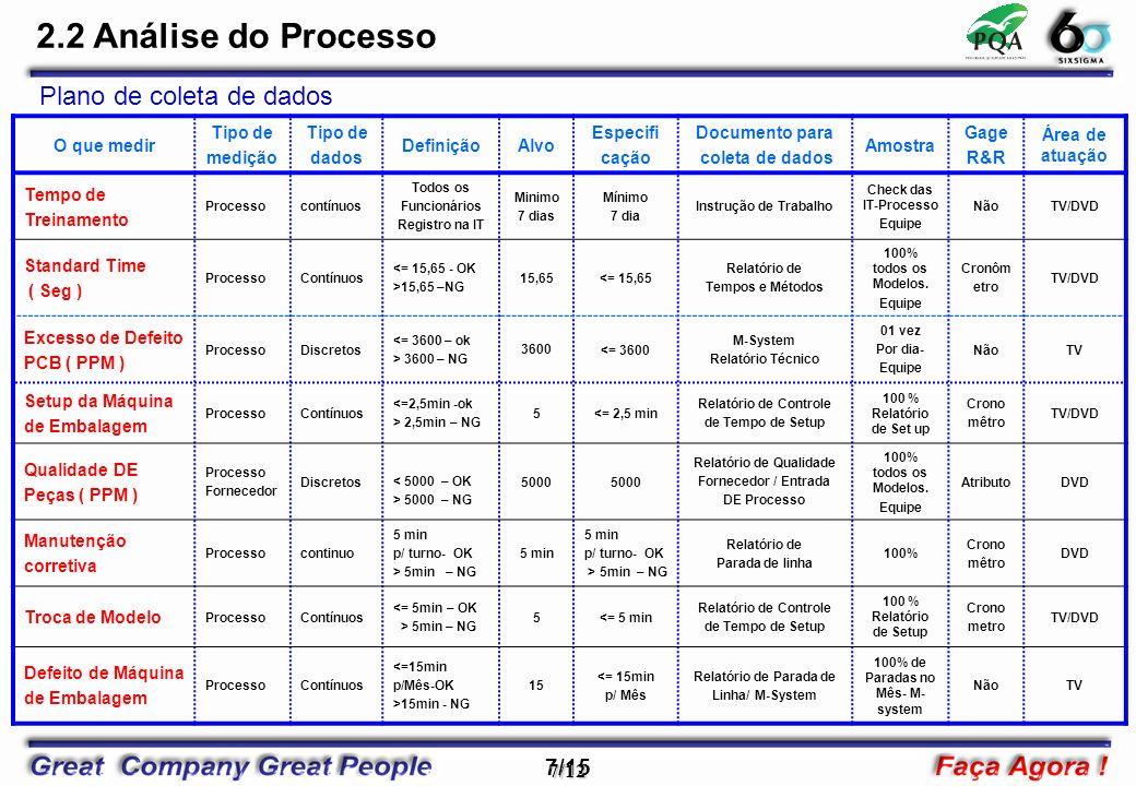 Relatório de Qualidade 100% de Paradas no Mês- M-system