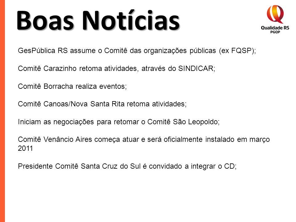 Boas NotíciasGesPública RS assume o Comitê das organizações públicas (ex FQSP); Comitê Carazinho retoma atividades, através do SINDICAR;