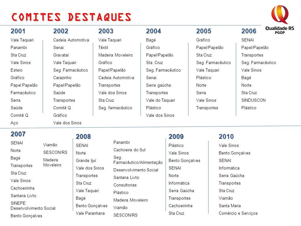 COMITES DESTAQUES2001. Vale Taquari. Panambi. Sta Cruz. Vale Sinos. Esteio. Gráfico. Papel Papelão.