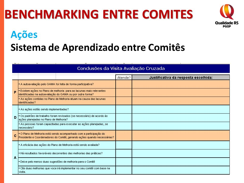 BENCHMARKING ENTRE COMITES