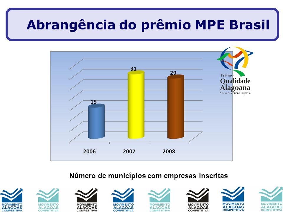 Abrangência do prêmio MPE Brasil