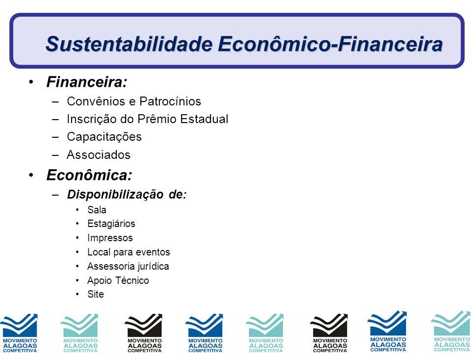 Sustentabilidade Econômico-Financeira