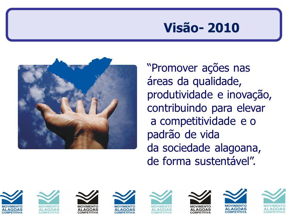 Visão- 2010 Promover ações nas áreas da qualidade,
