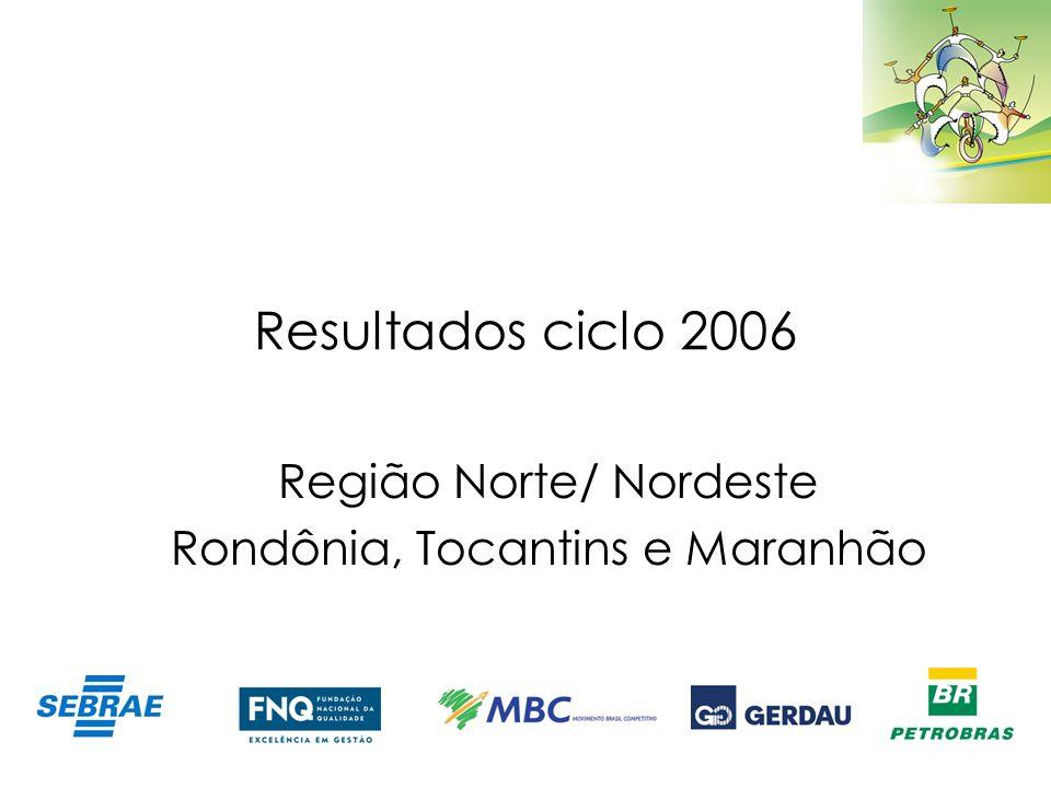 Região Norte/ Nordeste Rondônia, Tocantins e Maranhão