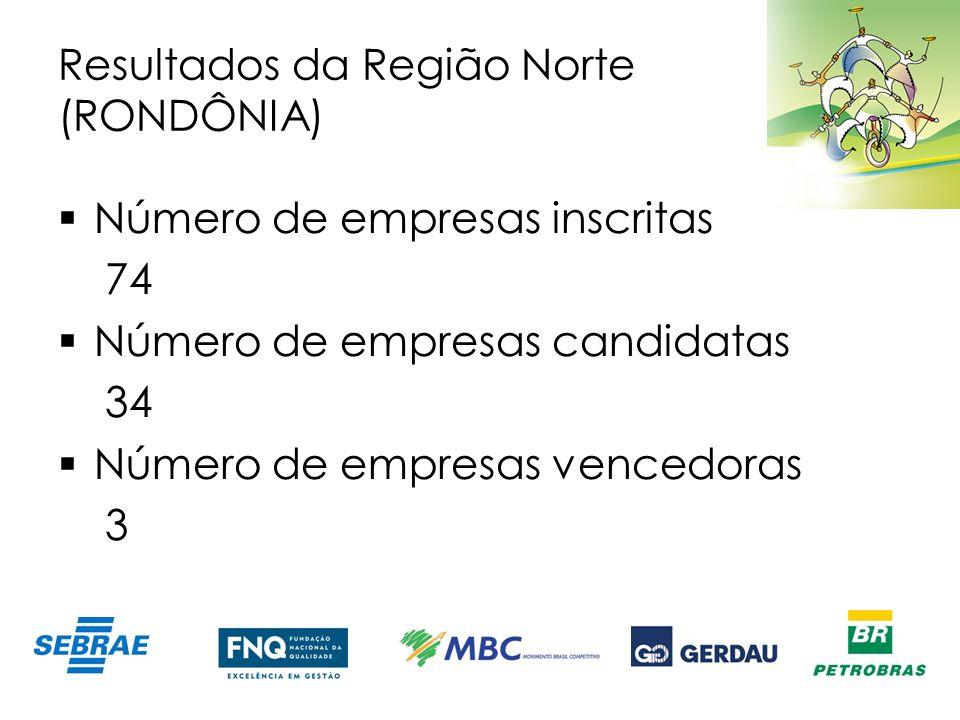 Resultados da Região Norte (RONDÔNIA)