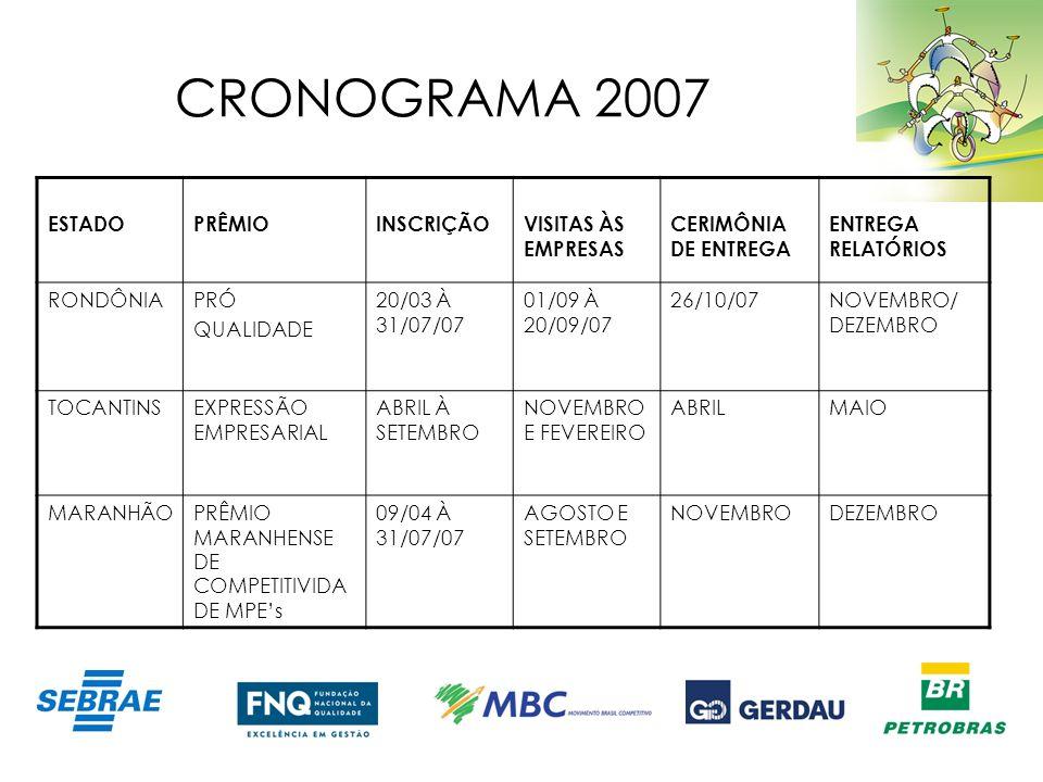 CRONOGRAMA 2007 ESTADO PRÊMIO INSCRIÇÃO VISITAS ÀS EMPRESAS