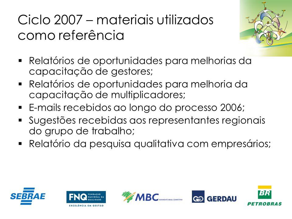 Ciclo 2007 – materiais utilizados como referência