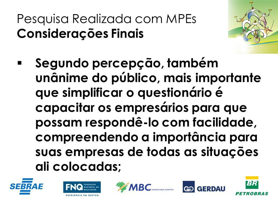 Pesquisa Realizada com MPEs Considerações Finais