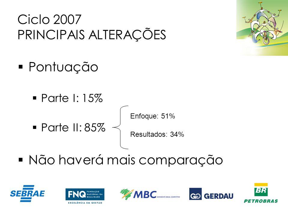 Ciclo 2007 PRINCIPAIS ALTERAÇÕES