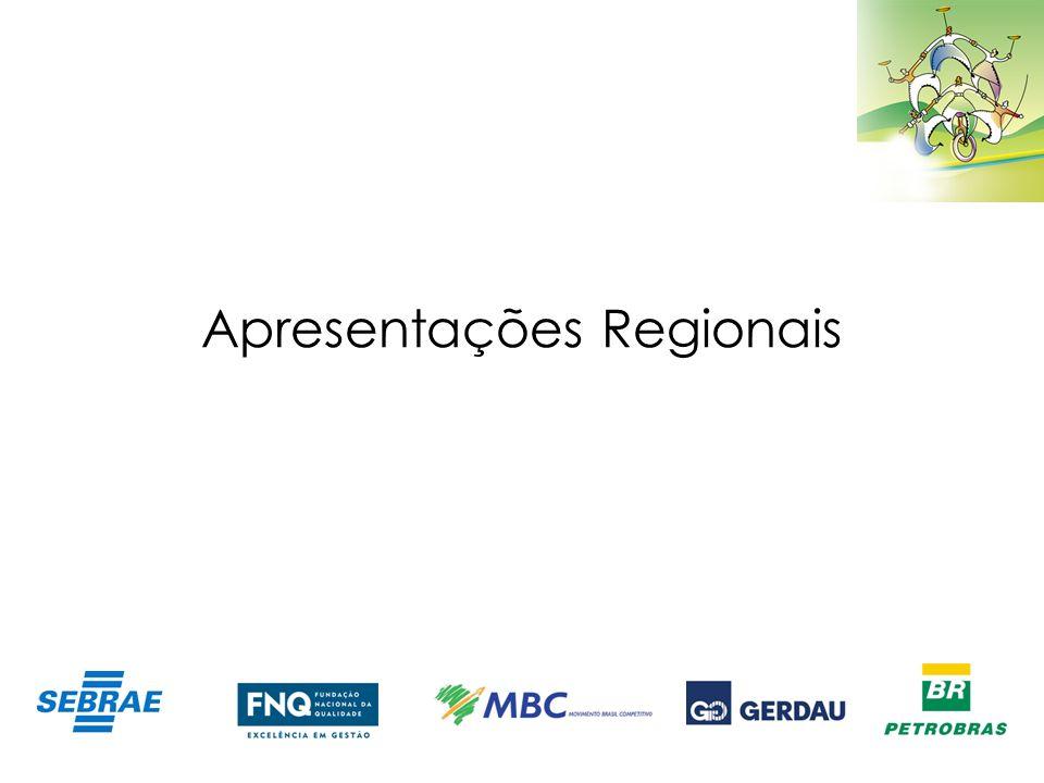 Apresentações Regionais