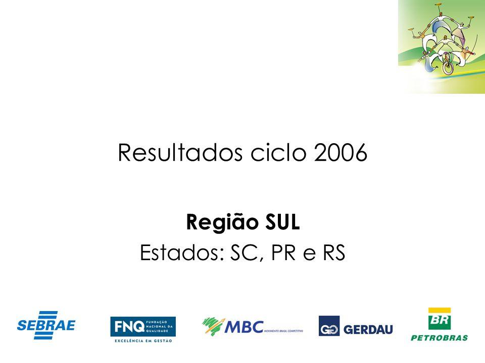 Região SUL Estados: SC, PR e RS