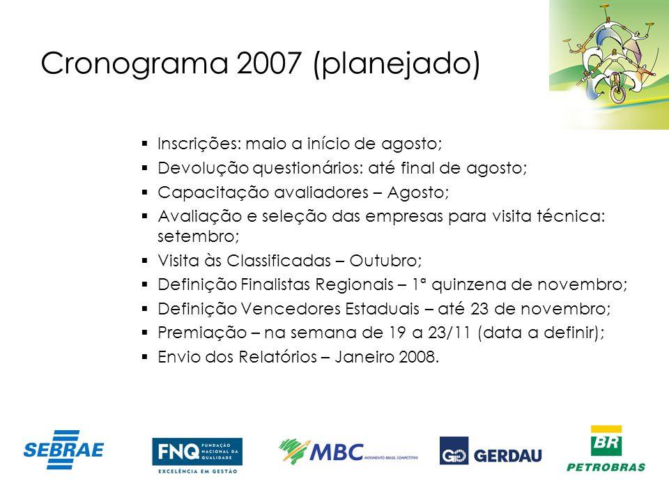 Cronograma 2007 (planejado)