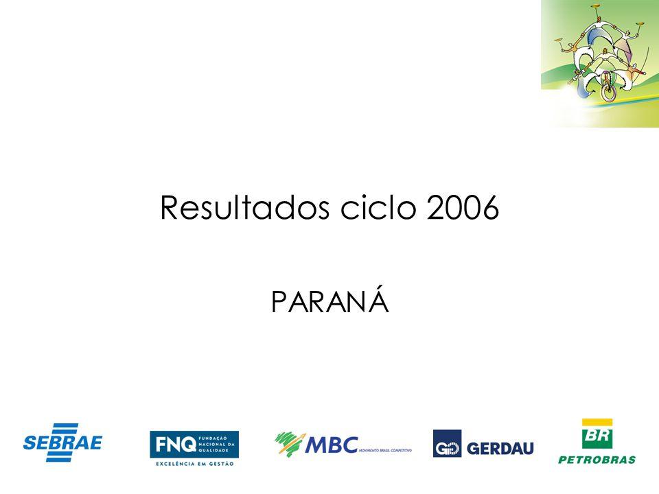 Resultados ciclo 2006 PARANÁ