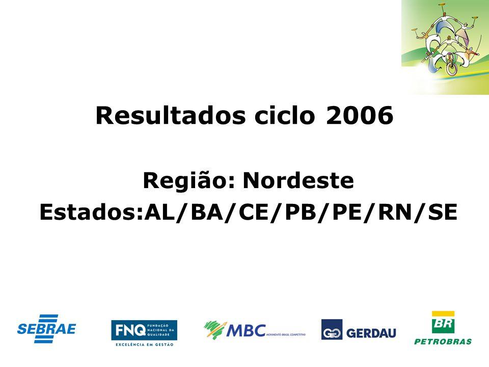 Região: Nordeste Estados:AL/BA/CE/PB/PE/RN/SE