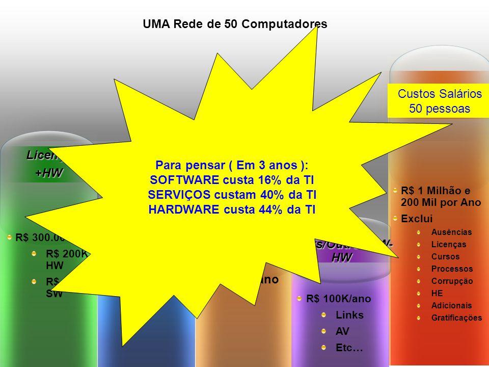 UMA Rede de 50 Computadores