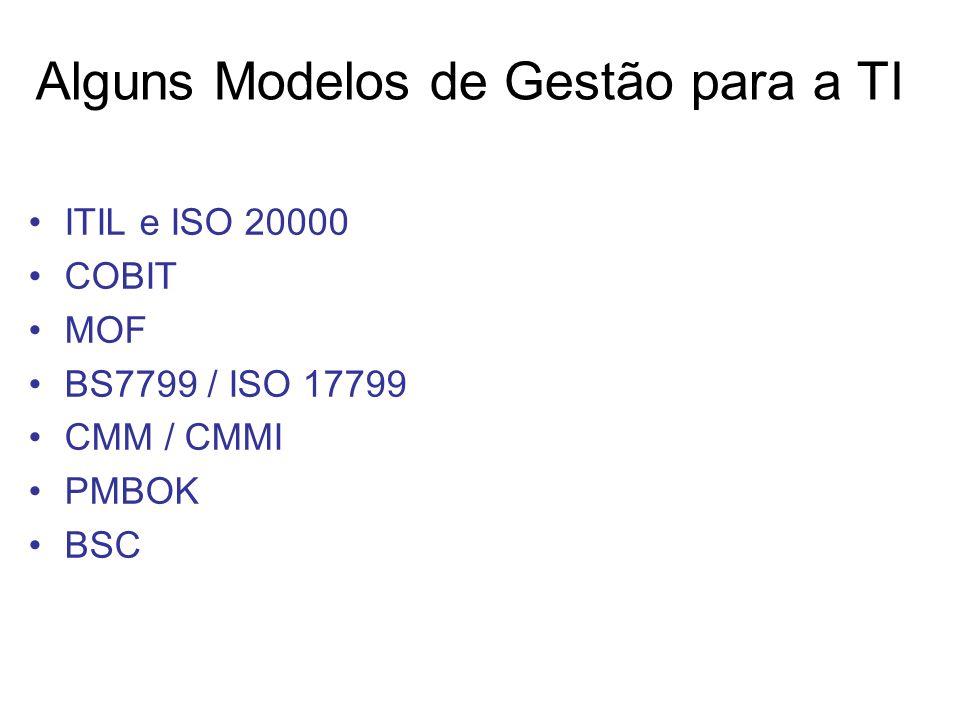 Alguns Modelos de Gestão para a TI