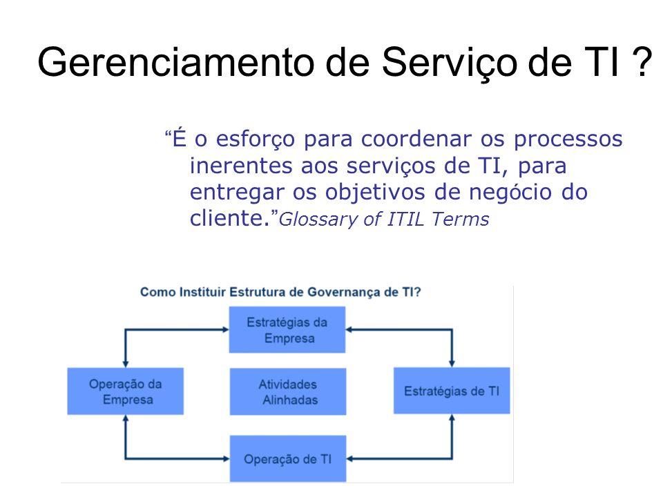 Gerenciamento de Serviço de TI