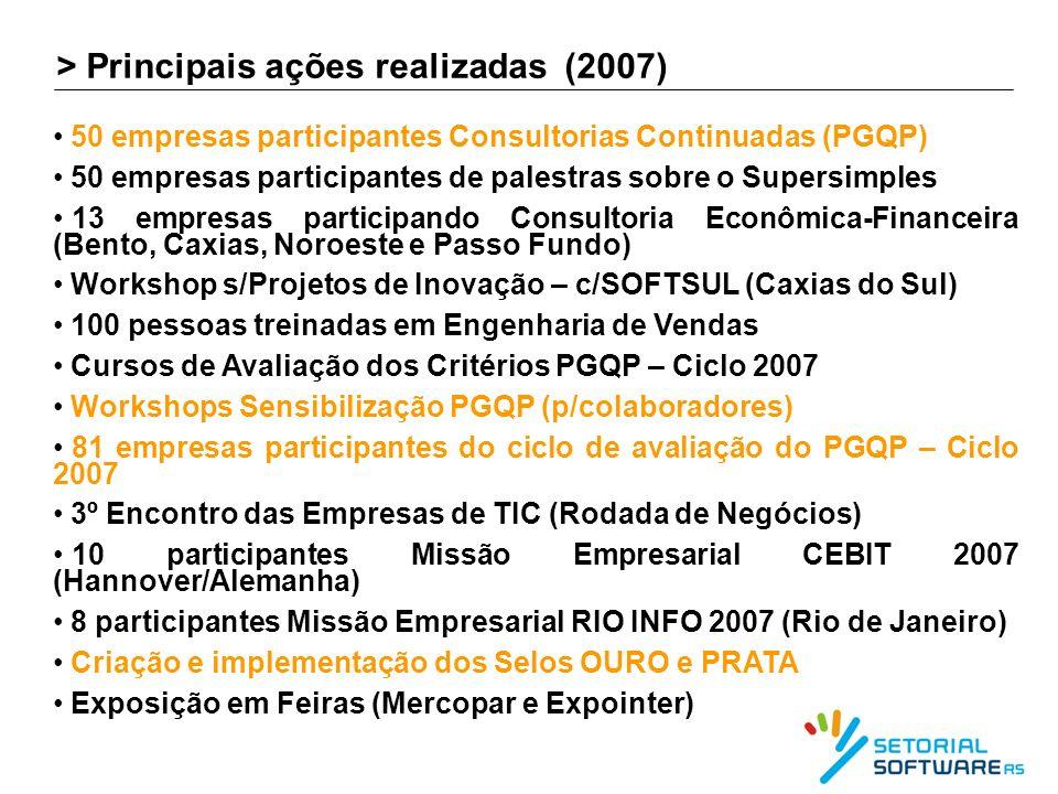 > Principais ações realizadas (2007)