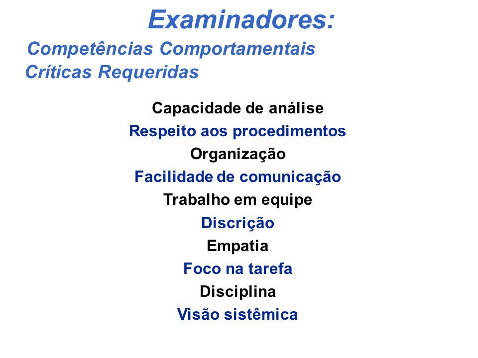 Respeito aos procedimentos Facilidade de comunicação