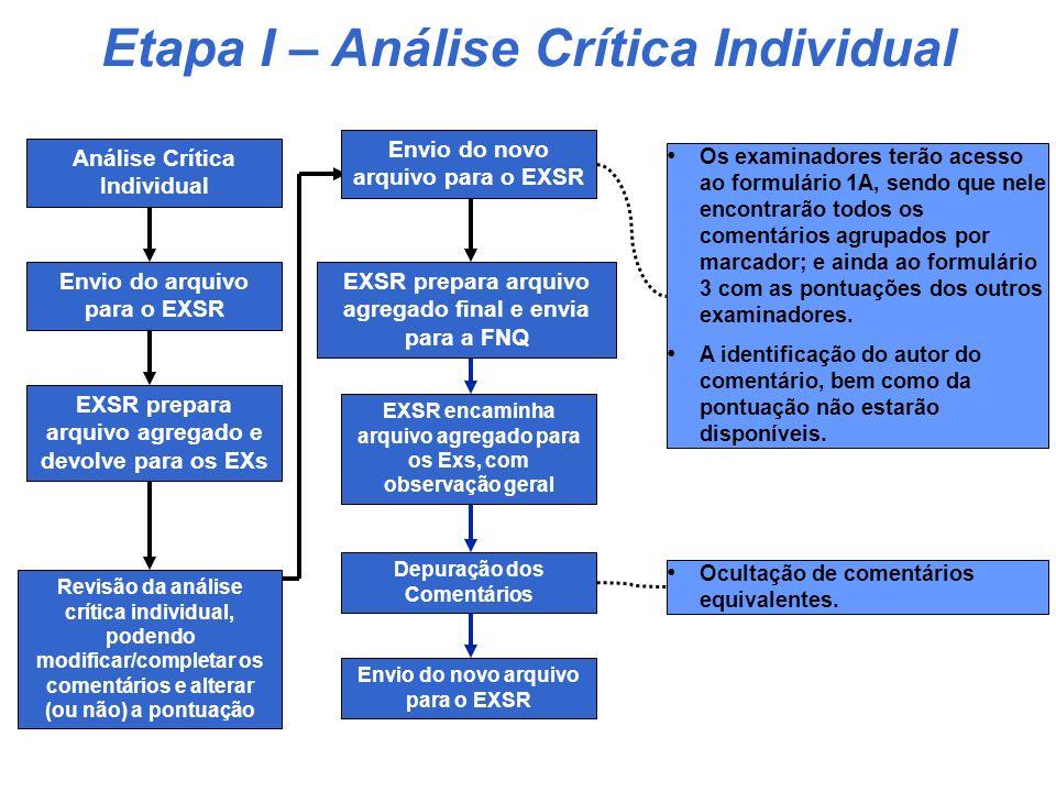 Etapa I – Análise Crítica Individual