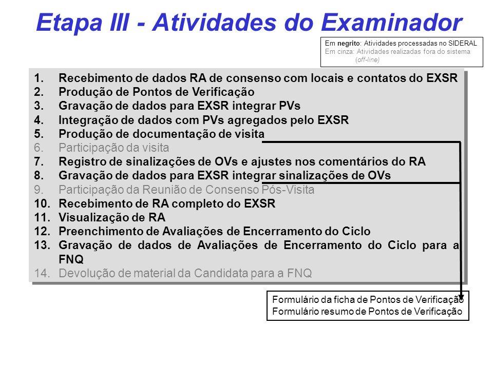 Etapa III - Atividades do Examinador