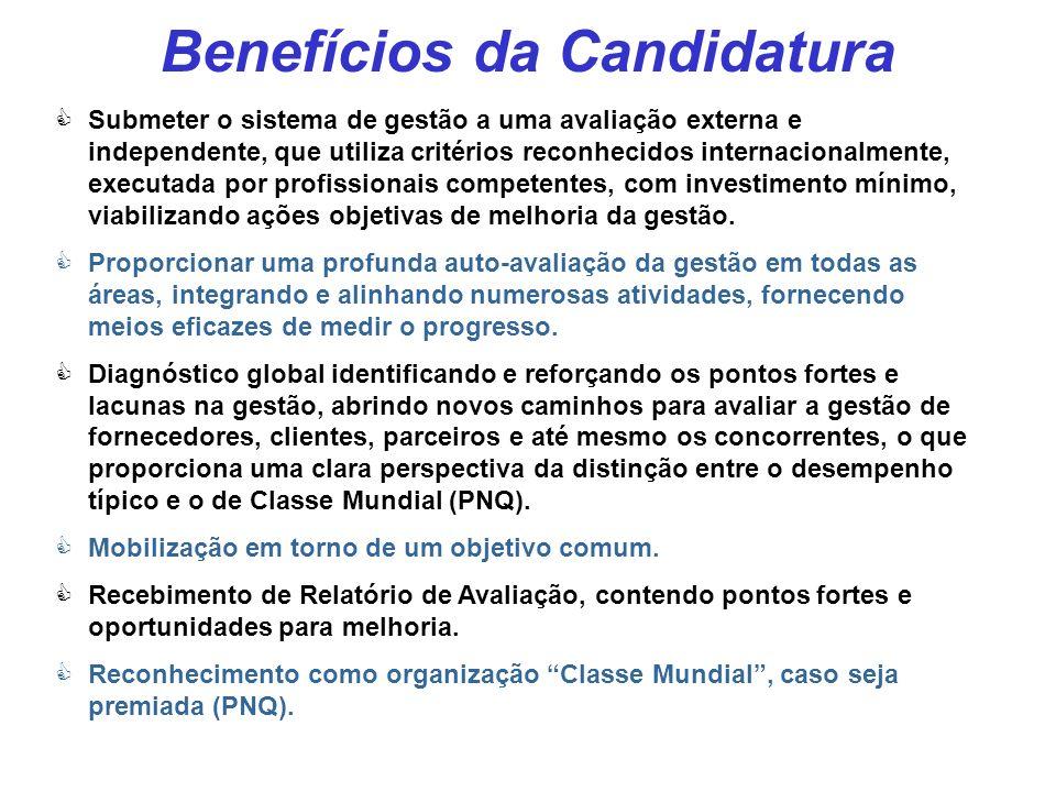 Benefícios da Candidatura