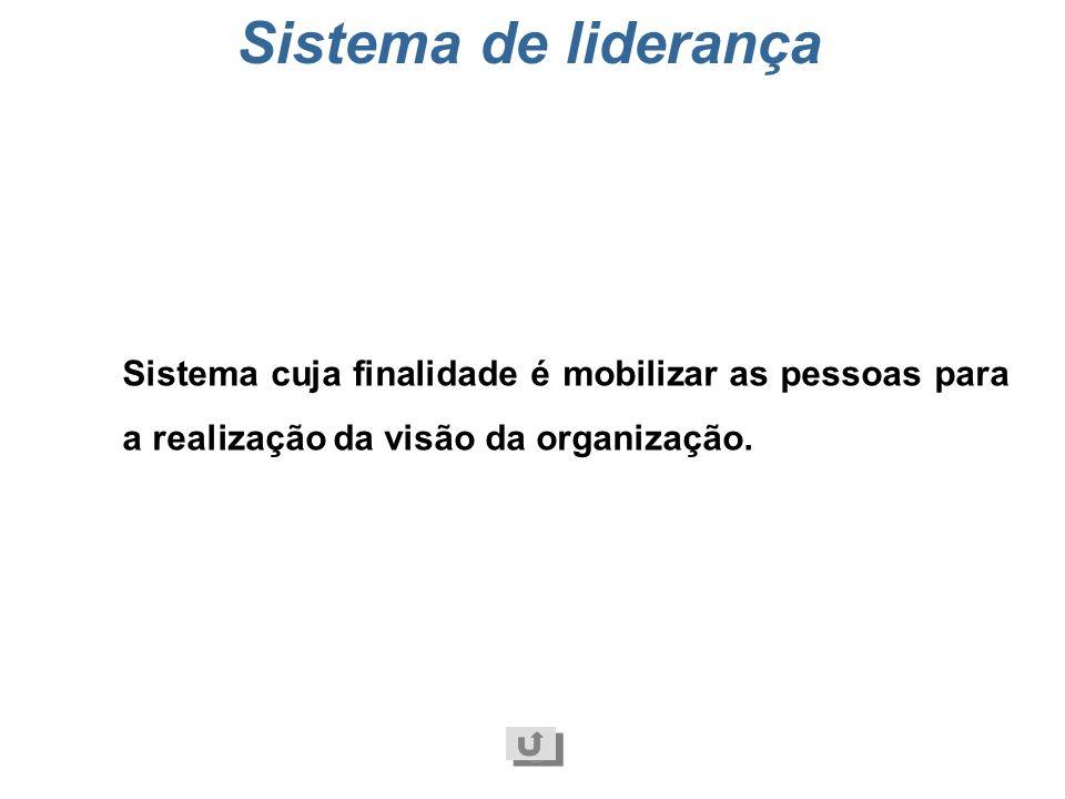Sistema de liderança Sistema cuja finalidade é mobilizar as pessoas para a realização da visão da organização.