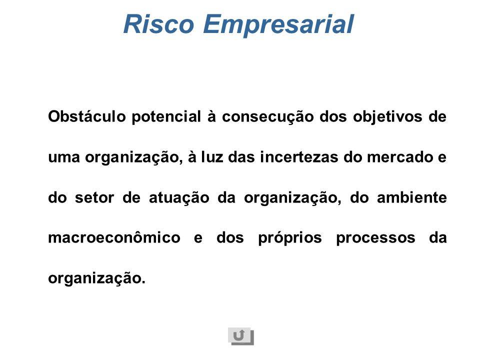 Risco Empresarial