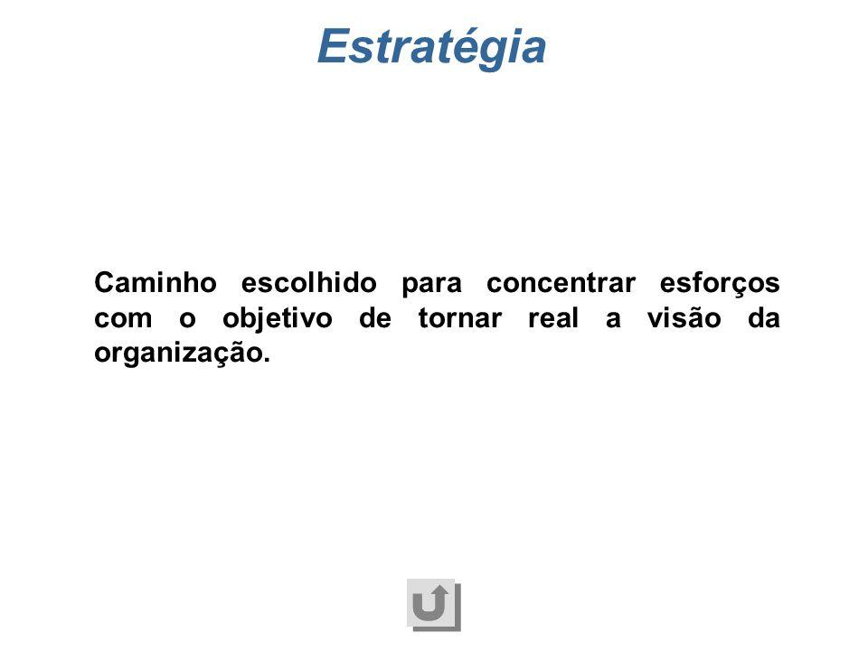 Estratégia Caminho escolhido para concentrar esforços com o objetivo de tornar real a visão da organização.