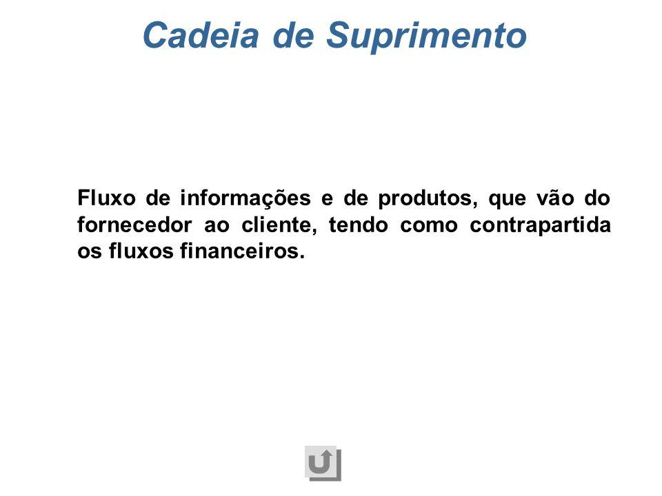 Cadeia de Suprimento Fluxo de informações e de produtos, que vão do fornecedor ao cliente, tendo como contrapartida os fluxos financeiros.