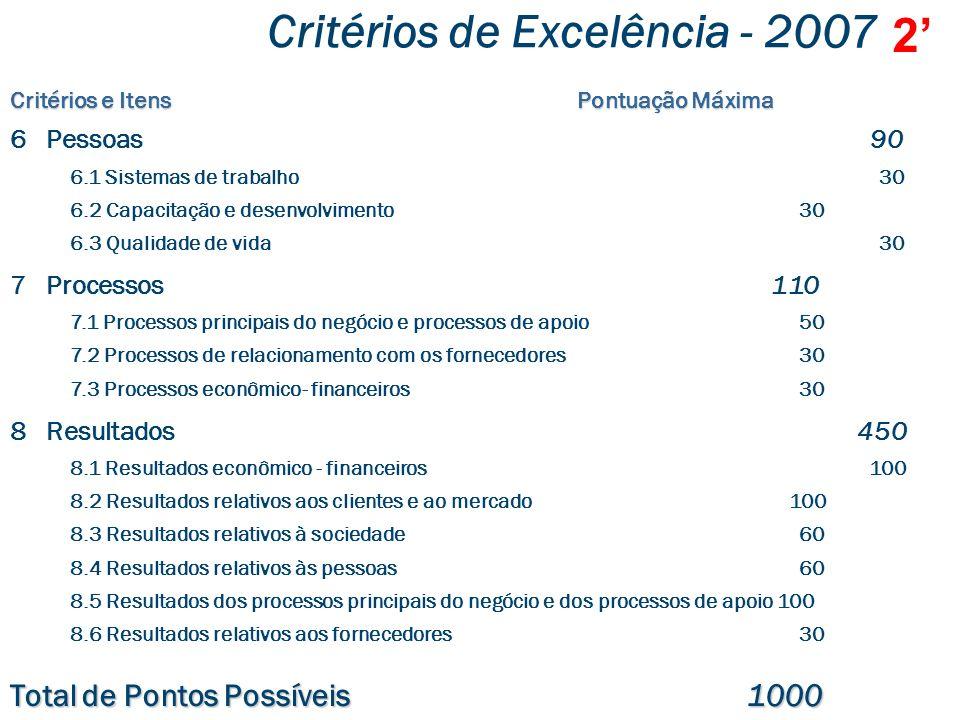Critérios de Excelência - 2007 2'