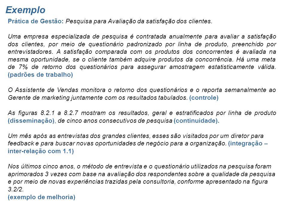 Exemplo Prática de Gestão: Pesquisa para Avaliação da satisfação dos clientes.
