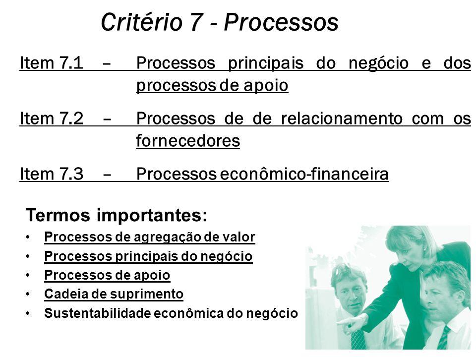 Critério 7 - Processos Item 7.1 – Processos principais do negócio e dos processos de apoio.