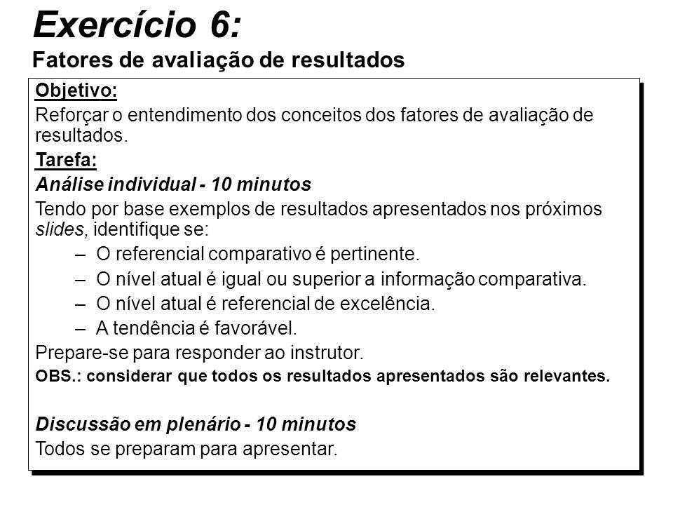 Exercício 6: Fatores de avaliação de resultados