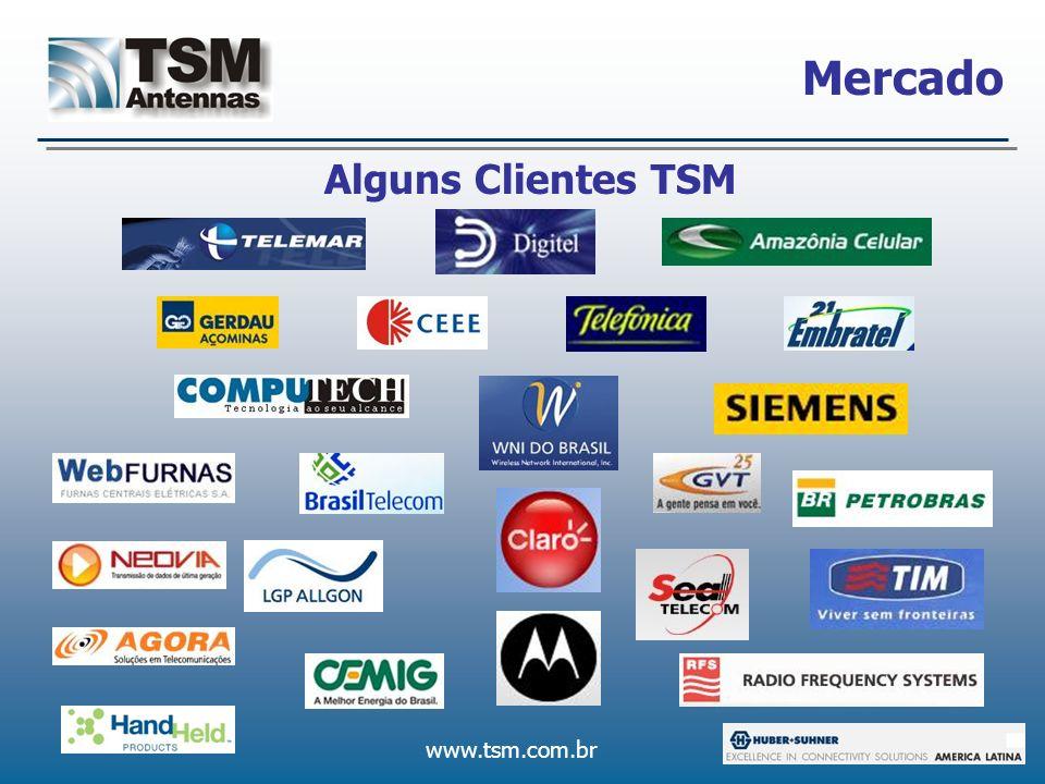 Mercado Alguns Clientes TSM