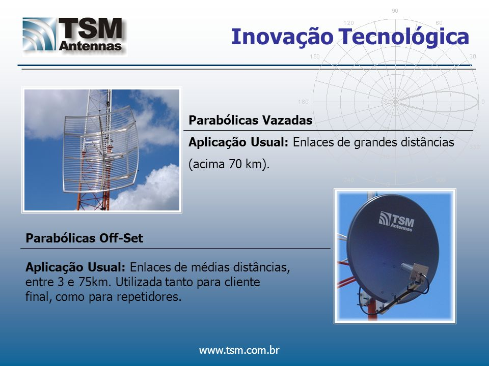Inovação Tecnológica Parabólicas Vazadas