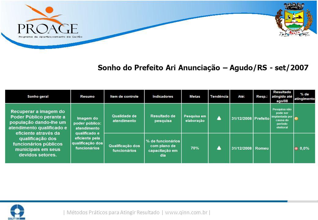 Sonho do Prefeito Ari Anunciação – Agudo/RS - set/2007
