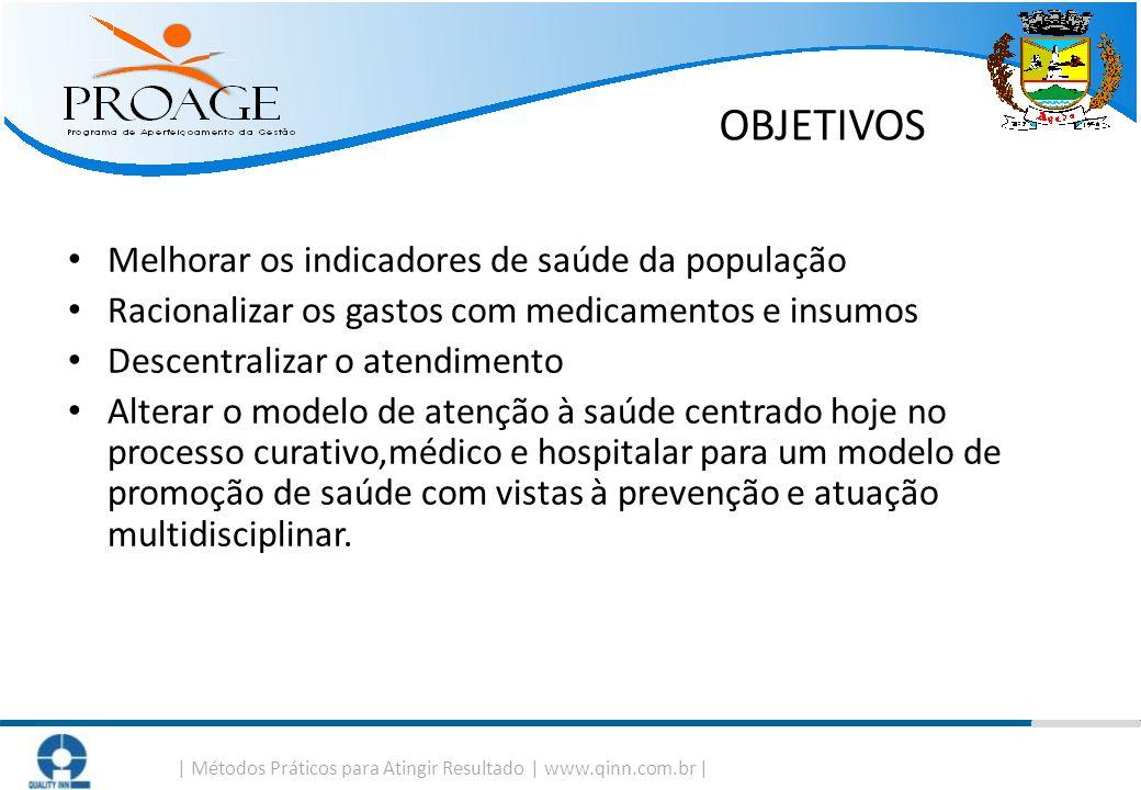 OBJETIVOS Melhorar os indicadores de saúde da população