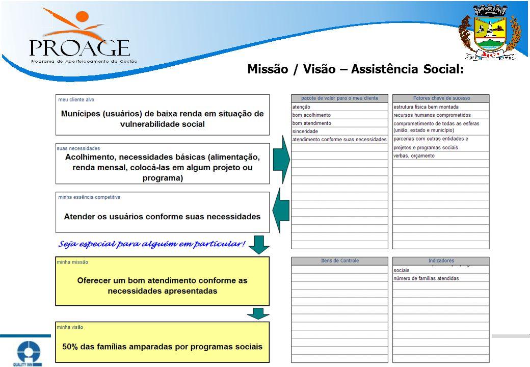 Missão / Visão – Assistência Social: