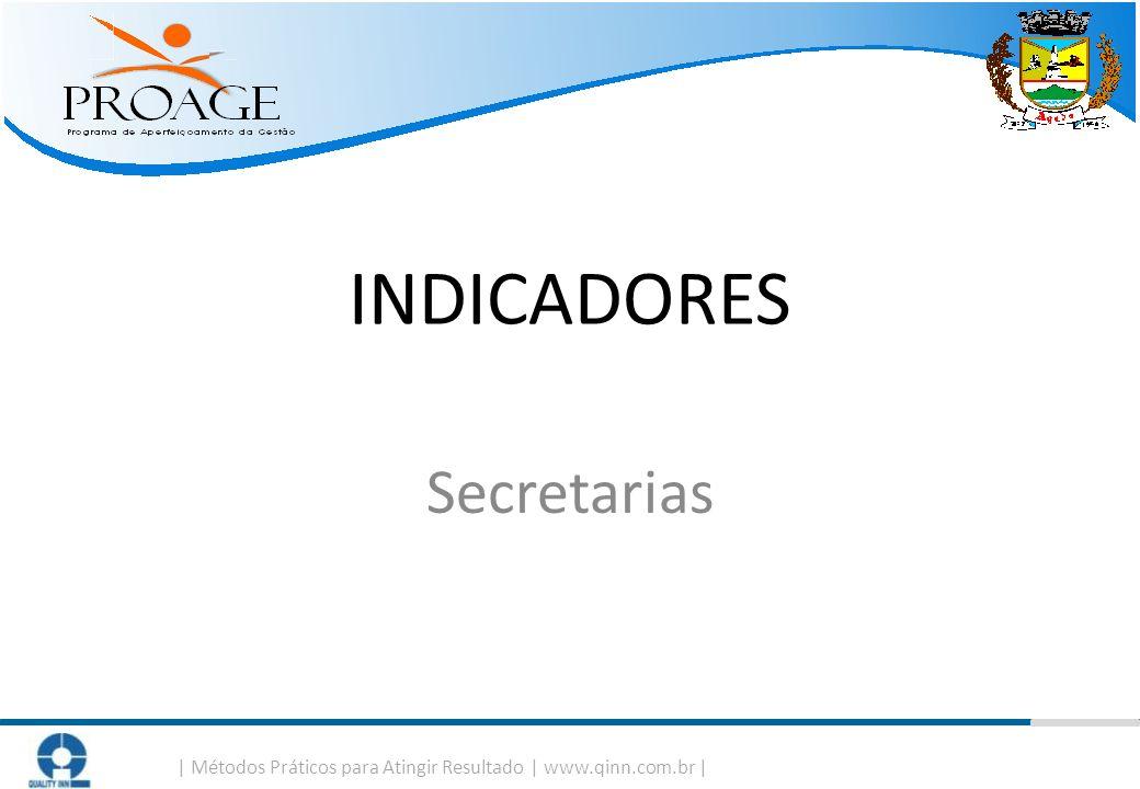 INDICADORES Secretarias