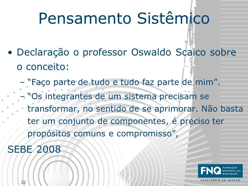 Pensamento Sistêmico Declaração o professor Oswaldo Scaico sobre o conceito: Faço parte de tudo e tudo faz parte de mim .