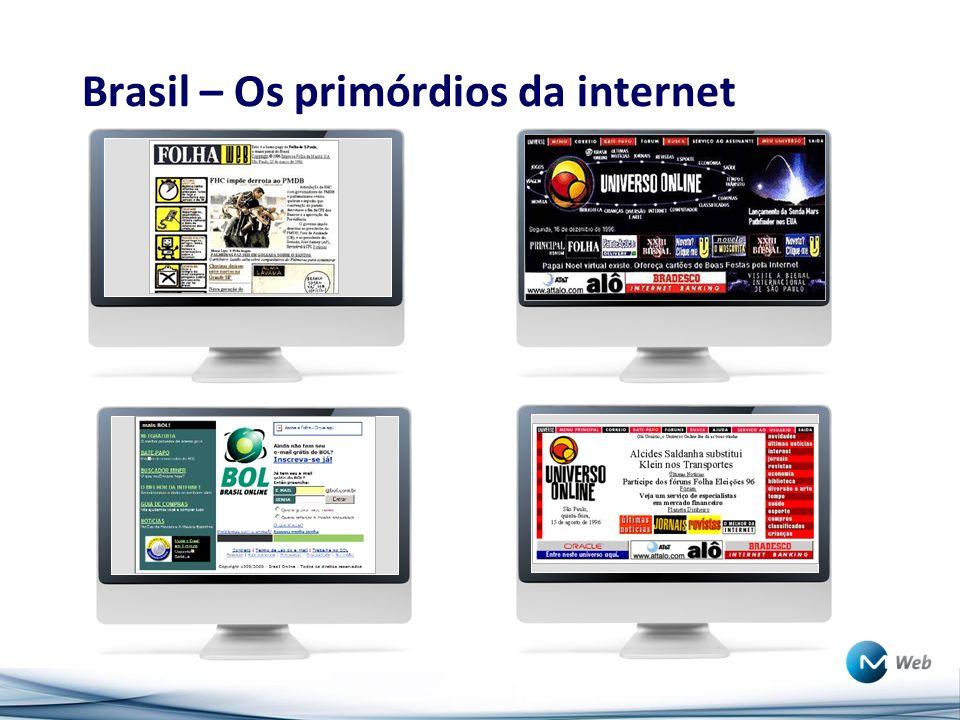 Brasil – Os primórdios da internet