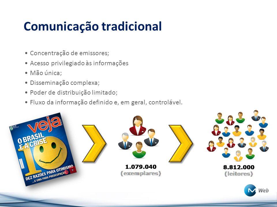 Comunicação tradicional