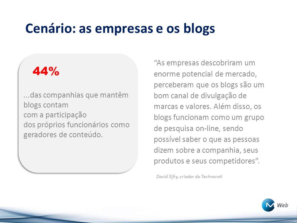 Cenário: as empresas e os blogs