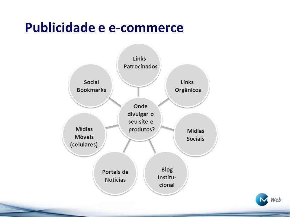 Publicidade e e-commerce