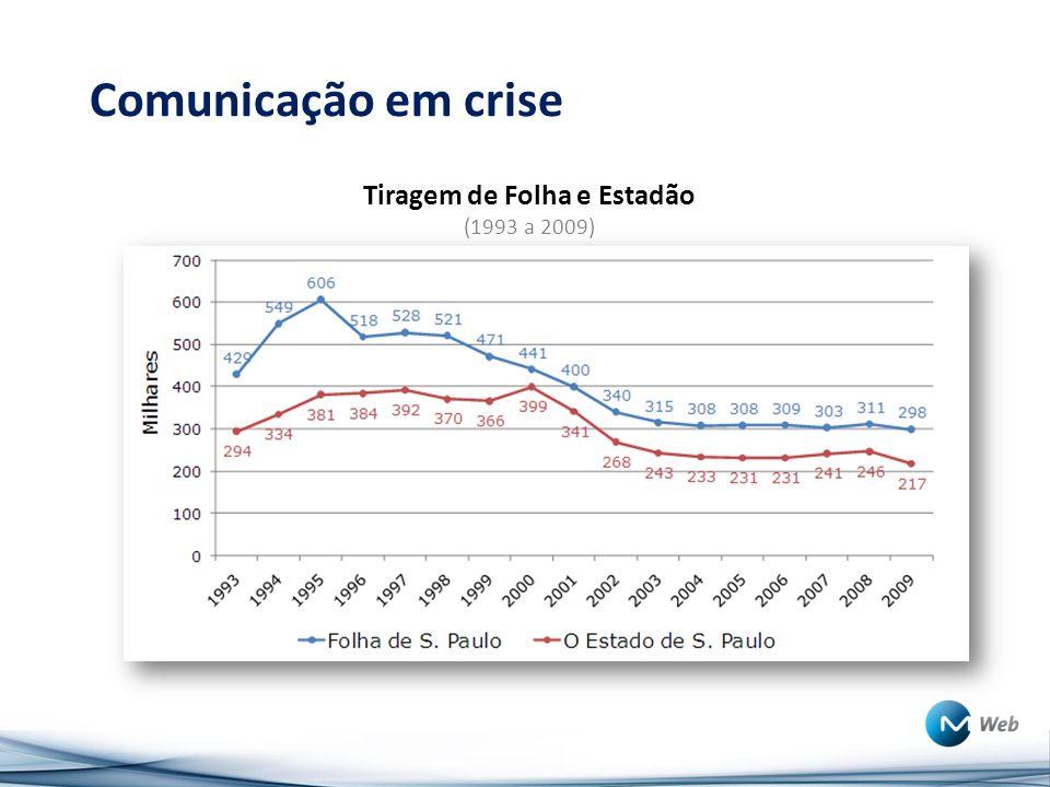 Tiragem de Folha e Estadão (1993 a 2009)